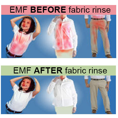 emf-protection for clothing